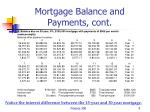 mortgage balance and payments cont