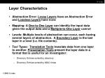 layer characteristics