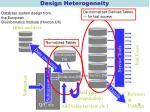 design heterogeneity