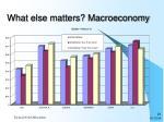 what else matters macroeconomy