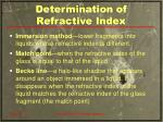 determination of refractive index