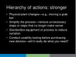 hierarchy of actions stronger