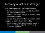 hierarchy of actions stronger9