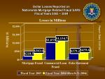 dollar losses reported on nationwide mortgage related fraud sars fiscal years 2003 2004