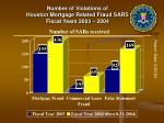 number of violations of houston mortgage related fraud sars fiscal years 2003 2004