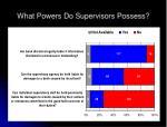 what powers do supervisors possess