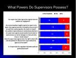 what powers do supervisors possess27