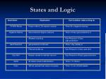 states and logic