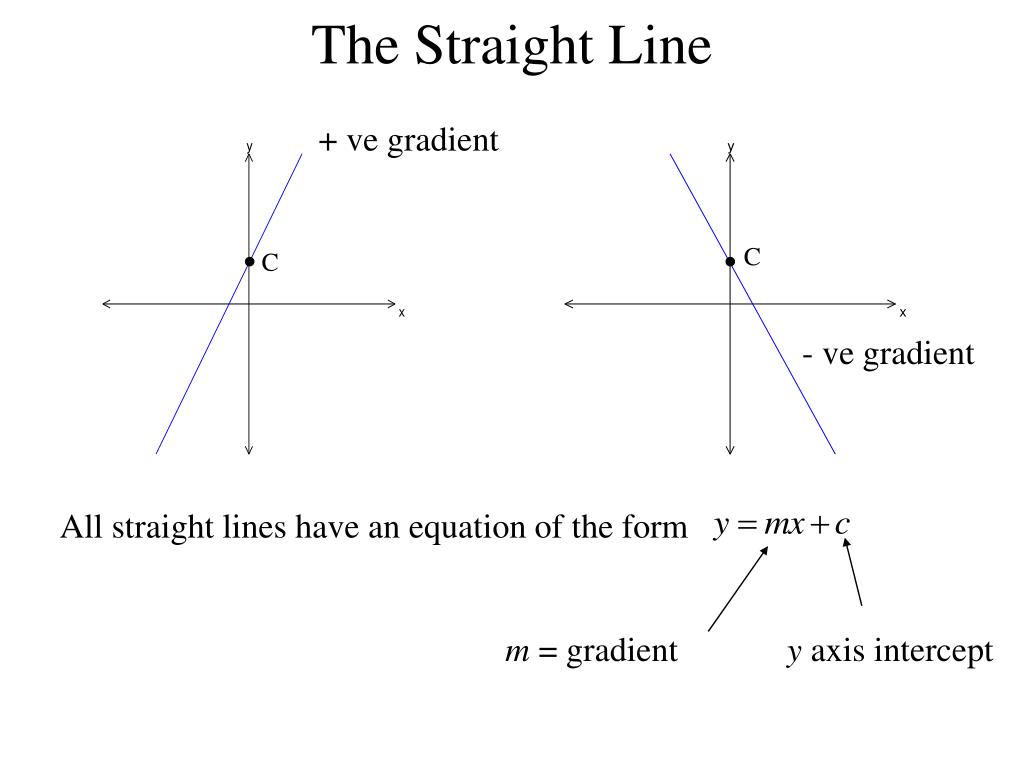 the straight line l.