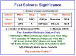 fast solvers significance