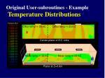 original user subroutines example temperature distributions