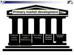 primary market development