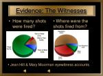 evidence the witnesses