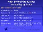 high school graduates variability by state