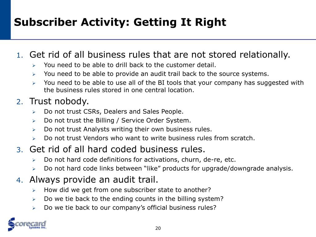 Subscriber Activity: Getting It Right
