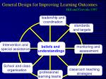 general design for improving learning outcomes hill and crevola 1997