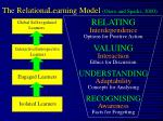 the relationalearning model otero and sparks 200084