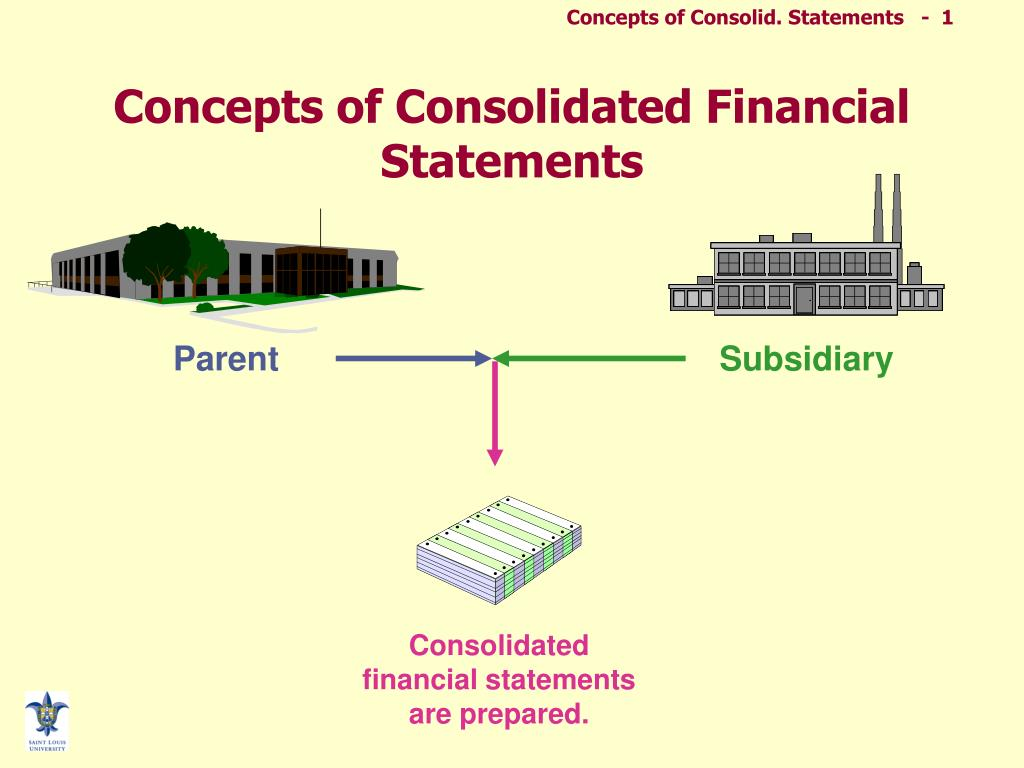 concepts of consolidated financial statements l.