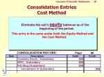 consolidation entries cost method20