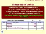 consolidation entries cost method21