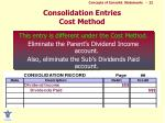 consolidation entries cost method22