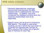 mib table column