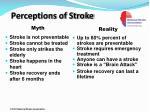 perceptions of stroke