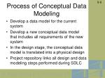process of conceptual data modeling