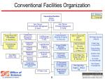 conventional facilities organization