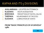 kapha and its 5 divisions