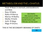 metabolism and the 7 dhatus