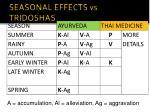 seasonal effects vs tridoshas