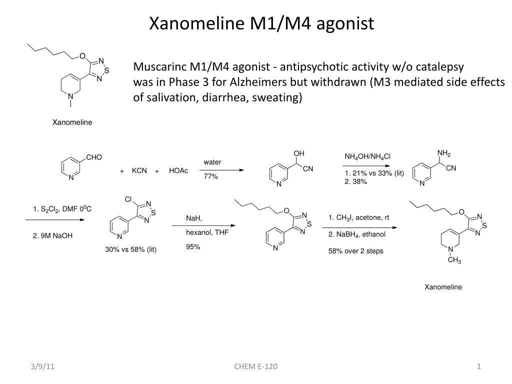 xanomeline m1 m4 agonist l.