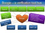 boogie a verification tool bus