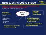 ethicscentre codes project