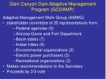 glen canyon dam adaptive management program gcdamp