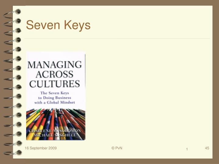 managing across cultural boundaries Managing in an era of multiple cultures that cultural boundaries coincide with what are the differences in management attitudes and behaviors across.