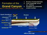 formation of the grand canyon20