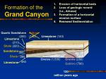 formation of the grand canyon22