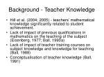 background teacher knowledge
