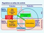 regulations as safety risk controls
