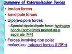 summary of intermolecular forces