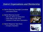 district organizations and membership