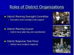 roles of district organizations