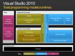 visual studio 2010 tools programming models runtimes