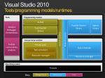 visual studio 2010 tools programming models runtimes18