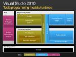 visual studio 2010 tools programming models runtimes20
