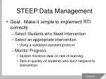 steep data management2