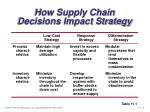 how supply chain decisions impact strategy9