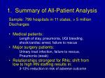 1 summary of all patient analysis
